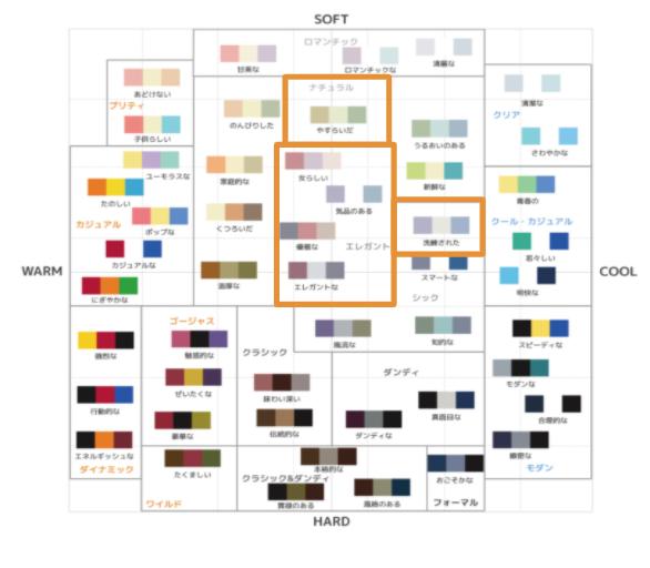 【トモカズさん】新規デザインのご提案資料 Google スライド